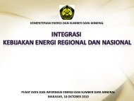 Kondisi Energi Nasional - Casindo
