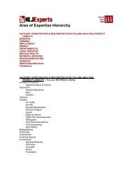 Area of Expertise Hierarchy - Institute for Products, Engineering and ...