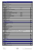LPF1U2 REA Azalea Minor ORDER FORMS - Better Mobility - Page 3