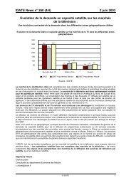 IDATE News n° 260 (4/4) 2 juin 2003 Evolution de la demande en ...