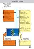 Démarreurs & Alternateurs Conseils pratiques - Petit Fichier - Page 4