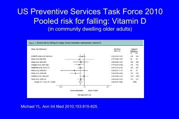 Vitamin D - Osteos