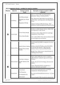 HSC English Extension 1 Seminar - OxleyLearning Home - Page 6