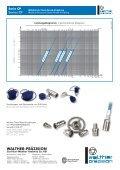 Serie CP Series CP - Carl Kurt Walther GmbH & Co. KG - Page 4