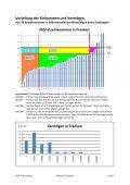 Was nützen Baugenossenschaften der Allgemeinheit? - Page 7