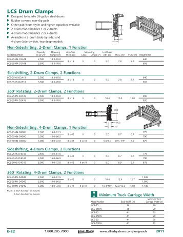 LCS Drum Clamps - Allied Systems Company