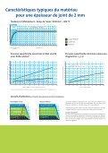 novaphit - Frenzelit Werke GmbH - Page 6