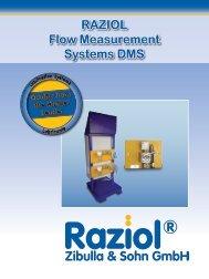 Coating thickness gauge - Raziol