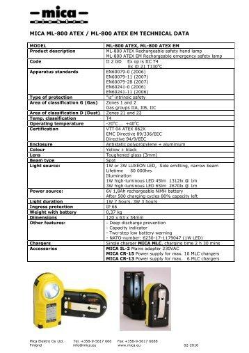 mica ml-800 atex / ml-800 atex em technical data