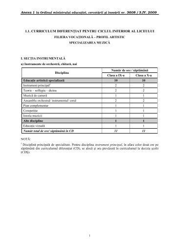 Anexa 1 la Ordinul ministrului educaţiei, cercetării şi inovării nr ...