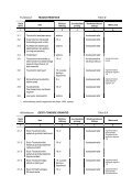 kinnitan ttü küberneetika instituudi - TTÜ Küberneetika Instituut - Page 3