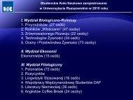 Działalność Kół Naukowych Uniwersytetu Rzeszowskiego