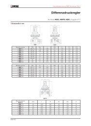Differenzdruckregler