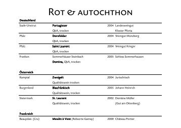 Rot & autochthon