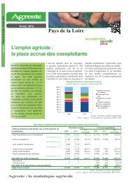 L'emploi agricole : la place accrue des coexploitants Pays de la Loire