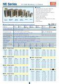 DIN Series - Rainbow Technologies - Page 6
