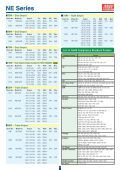 DIN Series - Rainbow Technologies - Page 7