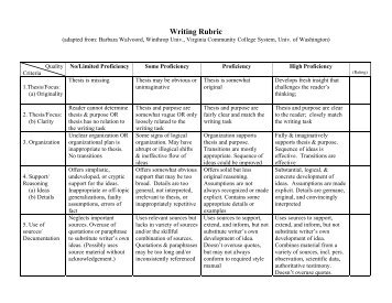 fcat writing rubric Assessment archive: florida writes/fcat writing page 1 of 11  florida department of education  assessment archive: florida writing assessment program - florida writes.