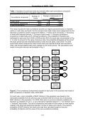Evaluation of the surveillance system for MAP infection in Swedish ... - Page 3
