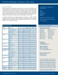 MetroVancouver Office Market Update November 2008 - Page 4