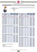 Verzeichnis: Mess-, Steuer- und Regeltechnik - Felderer - Page 5