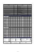 Formulario Credito Individual abril2009 - BDP - Page 3