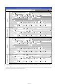 Formulario Credito Individual abril2009 - BDP - Page 6