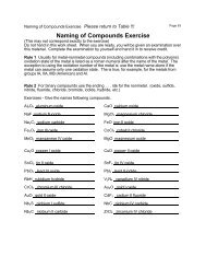 Naming of Compounds Exercise