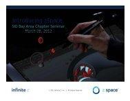 SID Local Chapter Talk on Zspace Final 3-28-2012.pdf