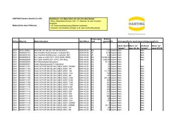 Materialliste DE41 2008 ohne Präferenz