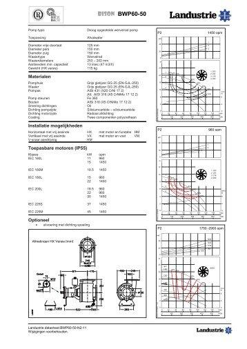 Datasheets BWP60 serie - Landustrie
