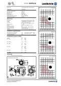 Datasheets BWP60 serie - Landustrie - Page 2