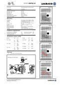 Datasheets BWP60 serie - Landustrie - Page 3