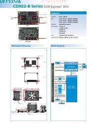CD903-B Series COM Express® Mini - Dfi-itox.com