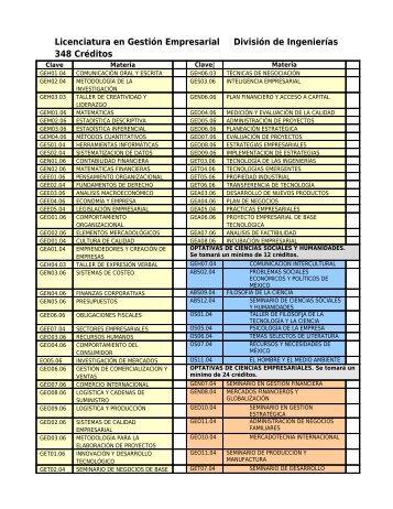 Licenciatura en Gestión Empresarial División de Ingenierías 348 ...