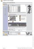KTS. Systèmes en acier inoxydable - OBO Bettermann - Page 3