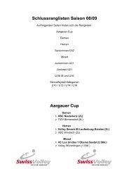 Schlussranglisten Saison 08/09 Aargauer Cup