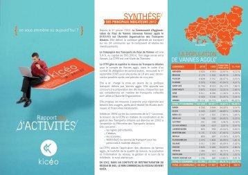 Rapport d'activité Kicéo - 2012 - Vannes Agglo