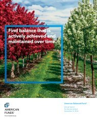 Annual Report - American Balanced Fund - American Funds