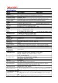 DVR-3270PKD - Page 2