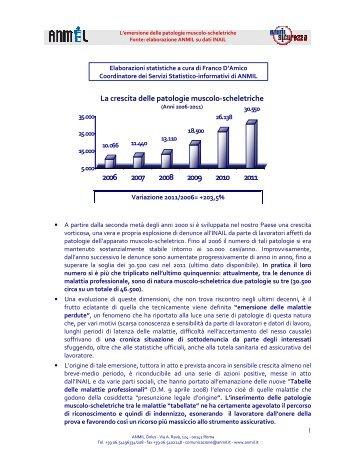La crescita delle patologie muscolo-scheletriche - Anmil
