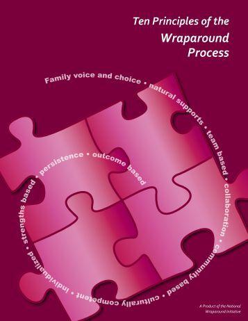 10 Principles of the Wraparound Process