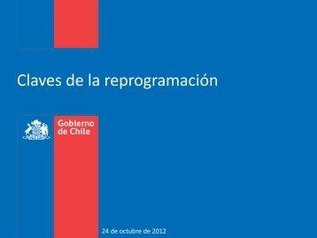 Claves de la reprogramación - Crédito Solidario