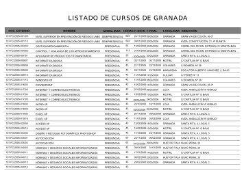 Plan Intersectorial Granada