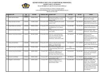 Daftar Kantor Jasa Penilai Publik - ppajp