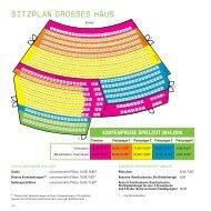 SITZPLAN GROSSES HAUS - Theater Trier