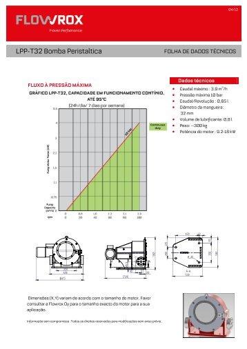 LPP-T32 Bomba Peristaltica - Flowrox