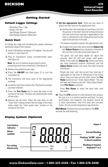 Manual - Amazon S3