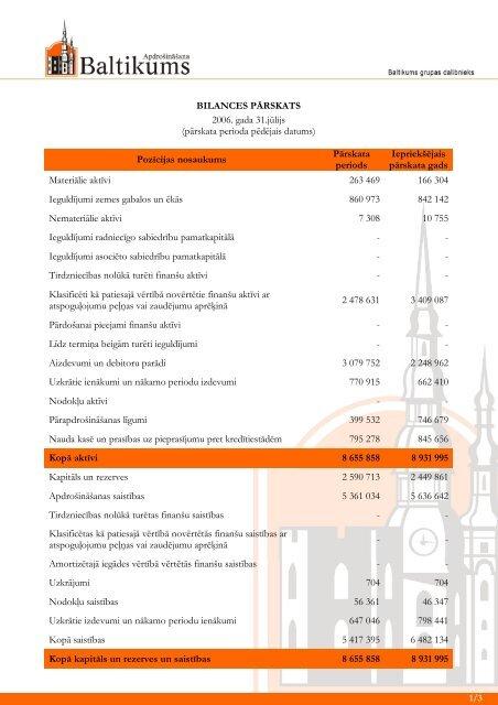Finanšu rādītāji par 2006.gada 2. ceturksni - Baltikums