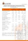 Finanšu rādītāji par 2006.gada 2. ceturksni - Baltikums - Page 2